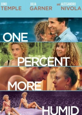 Повышение влажности / One Percent More Humid (2017) WEB-DLRip / WEB-DL (720p)